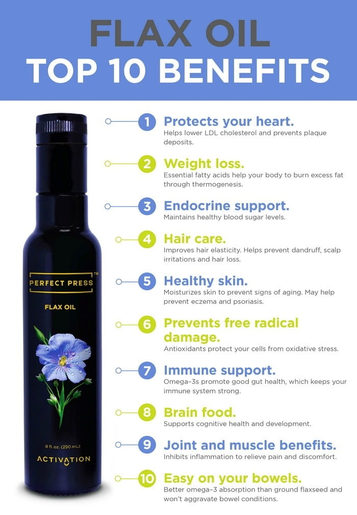7 Benefits of Flaxseed Oil for Women and Men