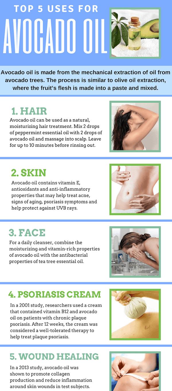 Avocado Oil Nutrients & Benefits