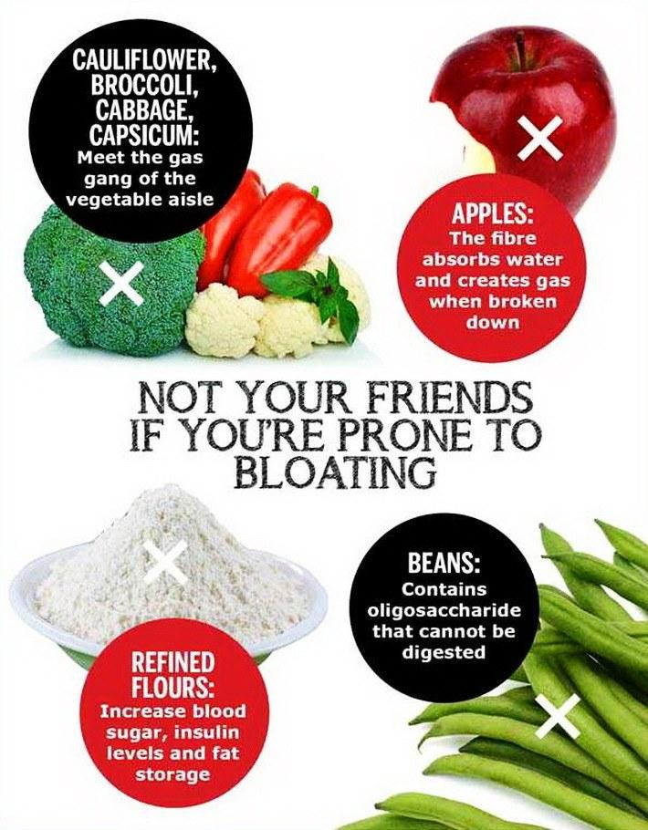 Best 10 Gas Causing Vegetables