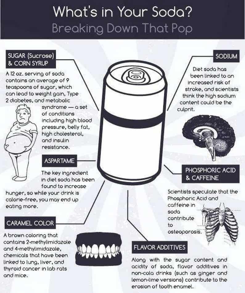 Best 5 Reasons to Stop Drinking Diet Soda