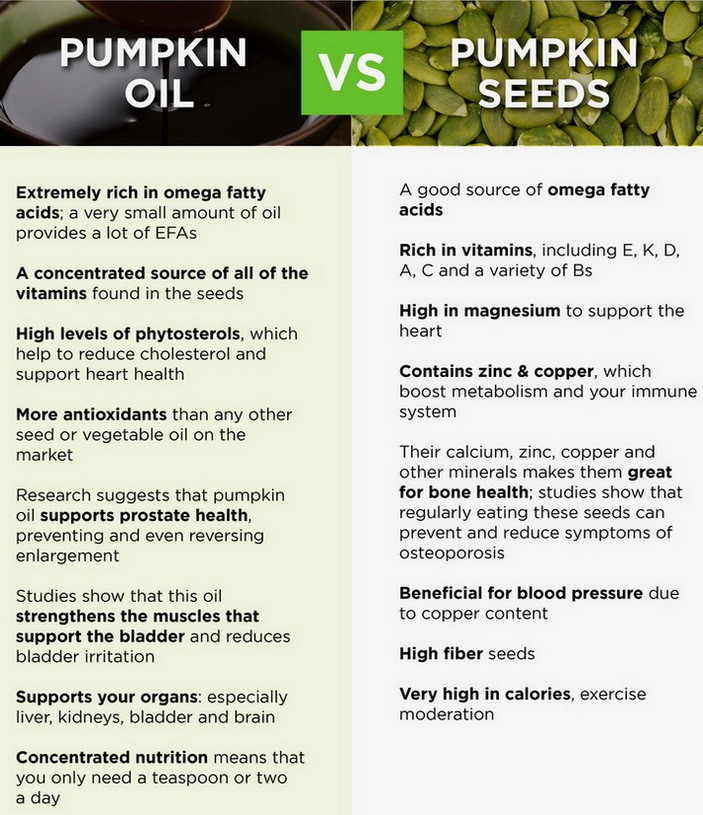 Best 6 Pumpkin Seed Oil Benefits