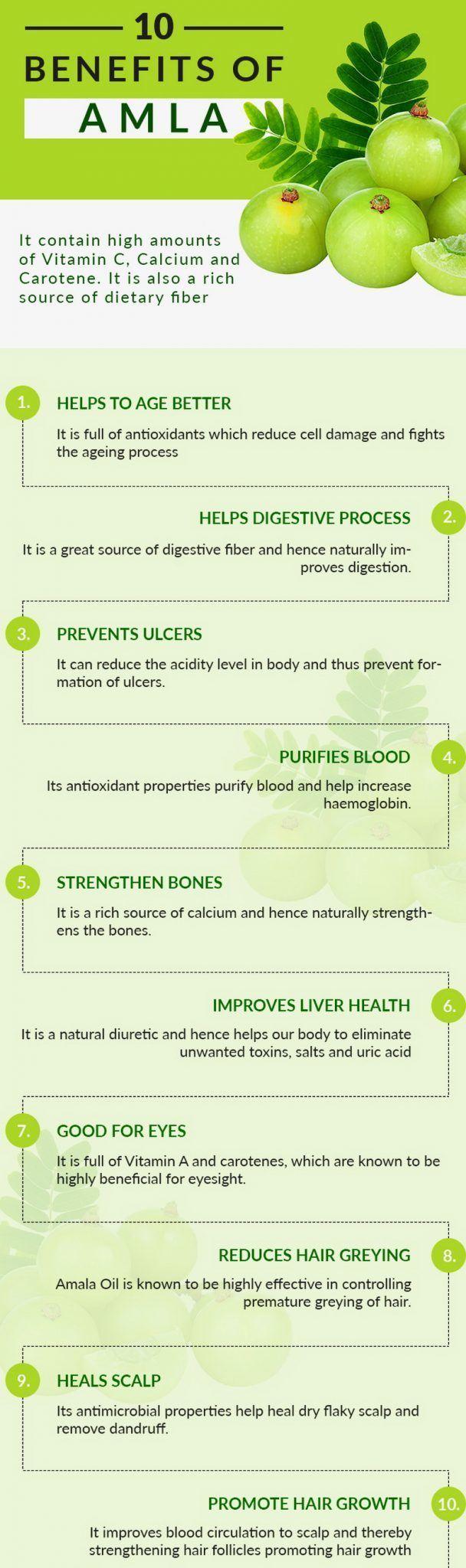 Best 8 Benefits of Indian Gooseberries According to Research Studies