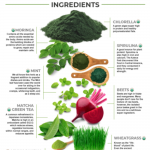 Green Juice Ingredients vs Multivitamins