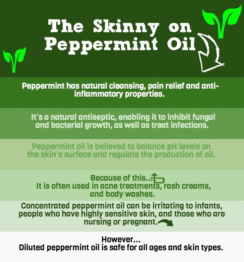 Peppermint Oil Digestion How to Make Gas Smell Better