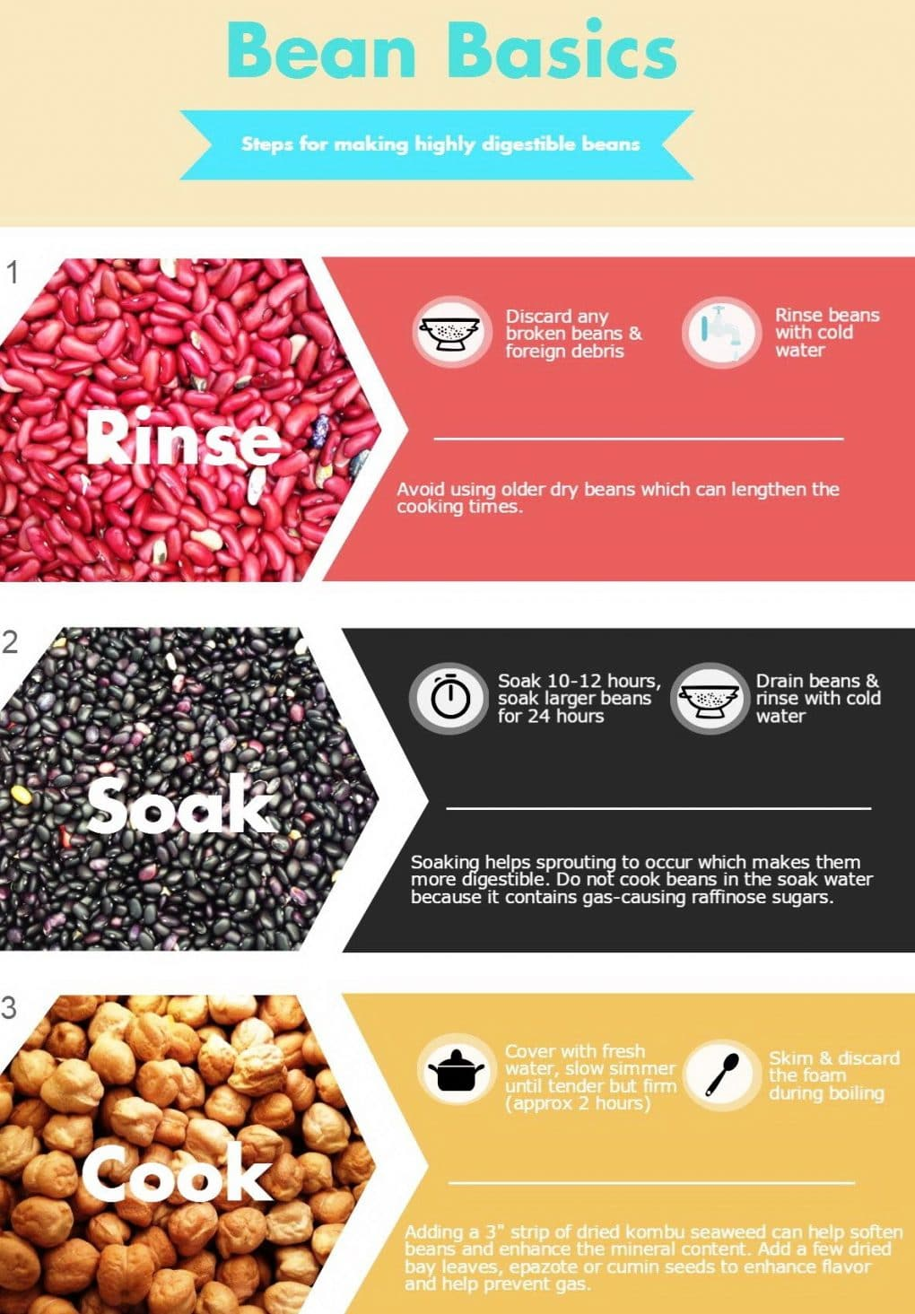 Why Baked Beans Give You Gas and How to Stop It